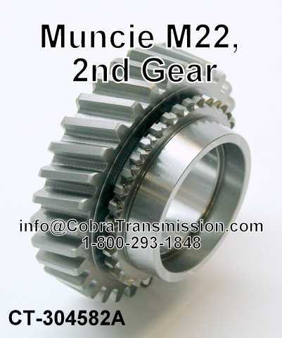 Muncie M22, 2nd Gear