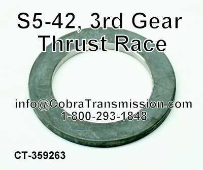 S5-42, 3rd Gear Thrust Race