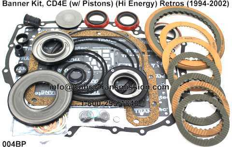 Banner Kit, CD4E (w/ Pistons) (Hi Energy) Retros (1994-2002)