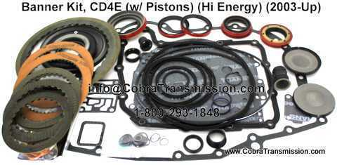 Banner Kit, CD4E (w/ Pistons) (Hi Energy) (2003-Up)