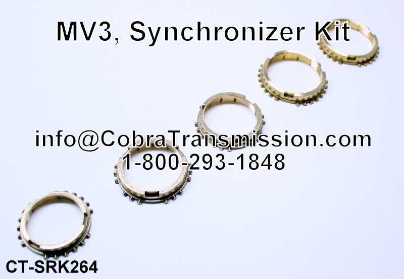 MV3, Synchronizer Kit