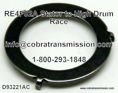 RE4R01A Race, Stator to High Drum