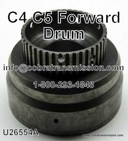 Drum, Forward, C4, C5